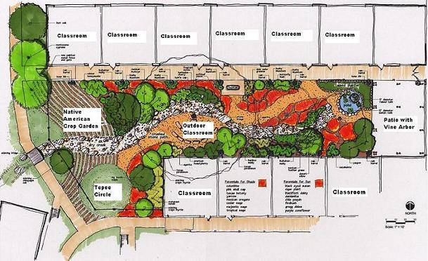 How to plan and plant a school garden two years 39 progress for Community garden designs